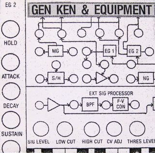 Gen Ken & Equipment